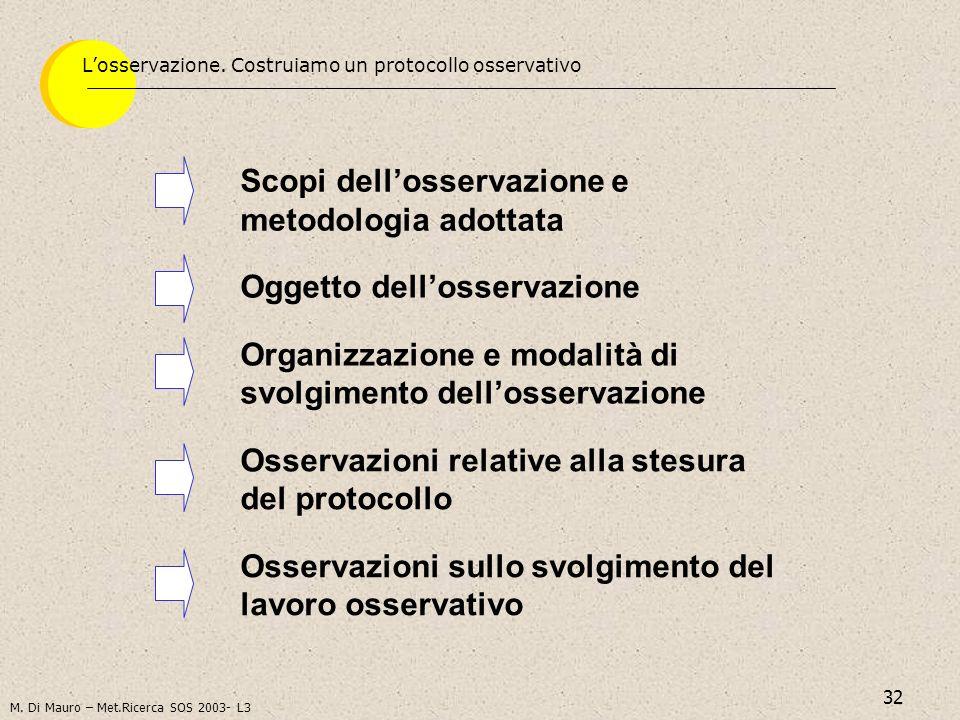 Scopi dell'osservazione e metodologia adottata