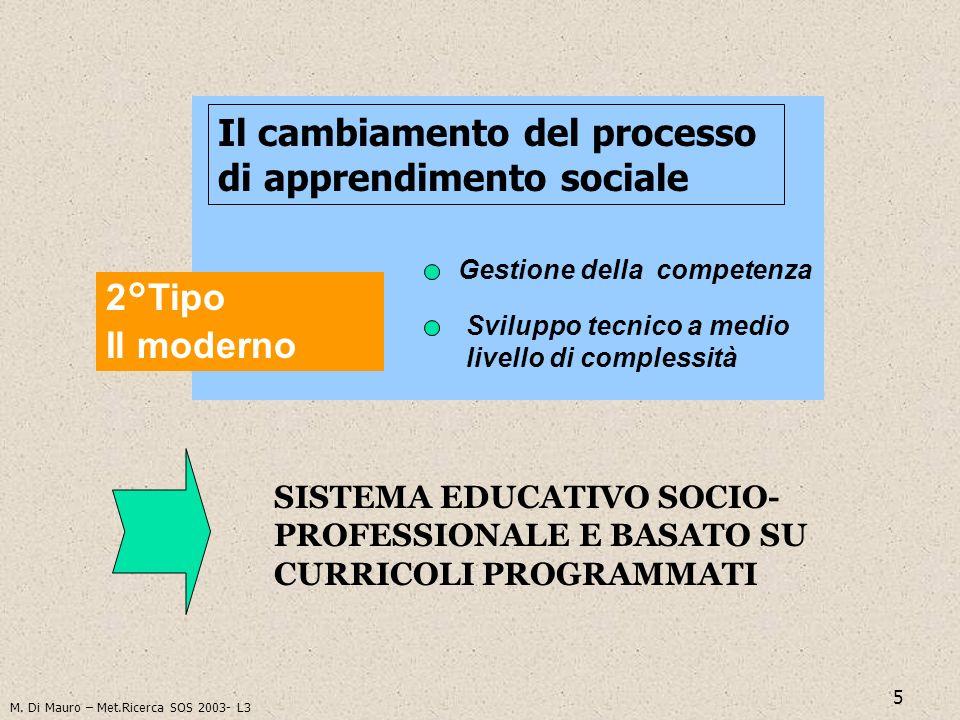 Il cambiamento del processo di apprendimento sociale