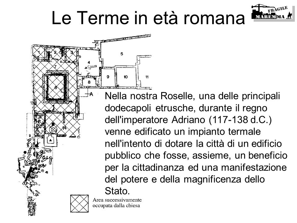 Le Terme in età romana