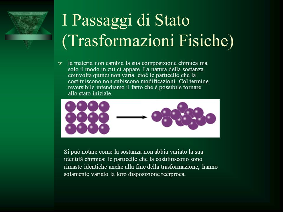I Passaggi di Stato (Trasformazioni Fisiche)