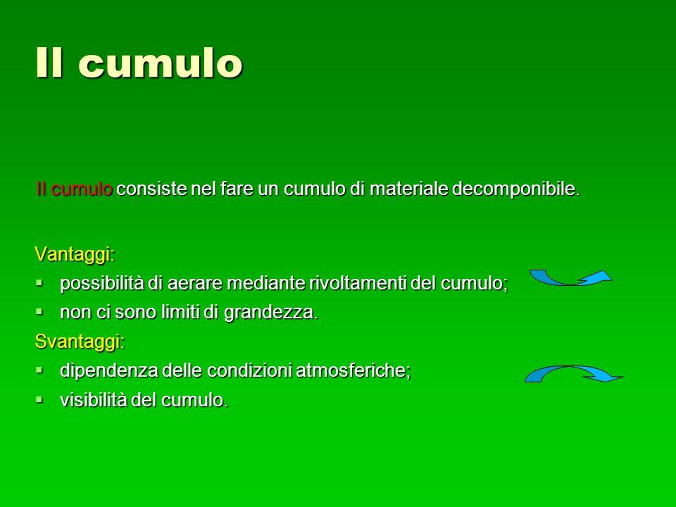 Il cumulo Il cumulo consiste nel fare un cumulo di materiale decomponibile. Vantaggi: possibilità di aerare mediante rivoltamenti del cumulo;