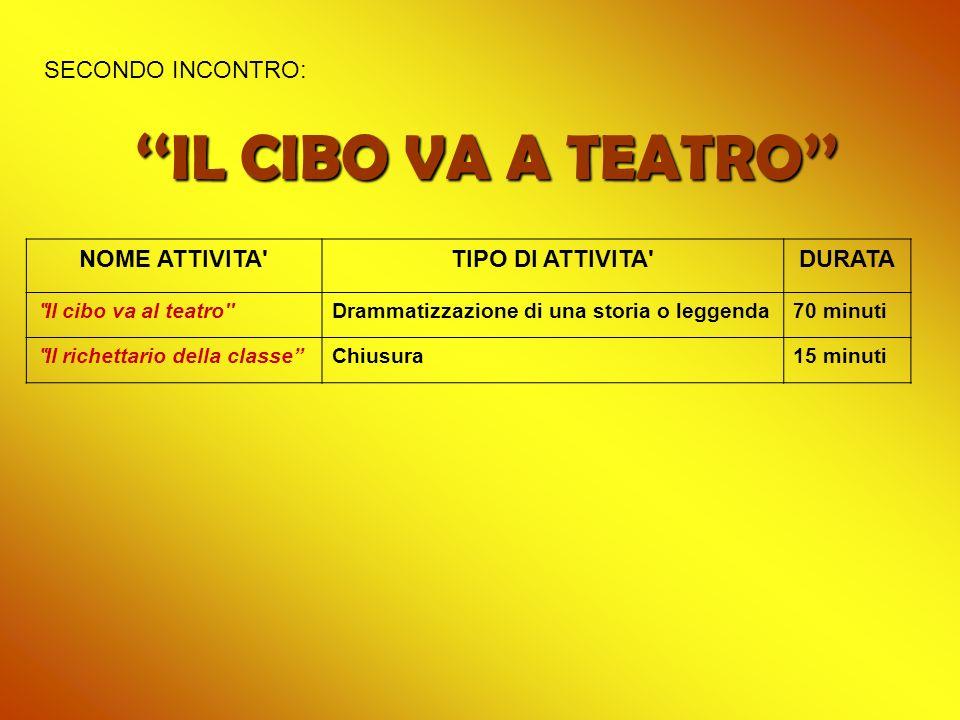 ''IL CIBO VA A TEATRO'' SECONDO INCONTRO: NOME ATTIVITA
