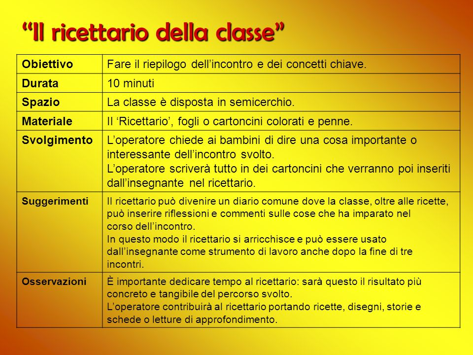 ''Il ricettario della classe