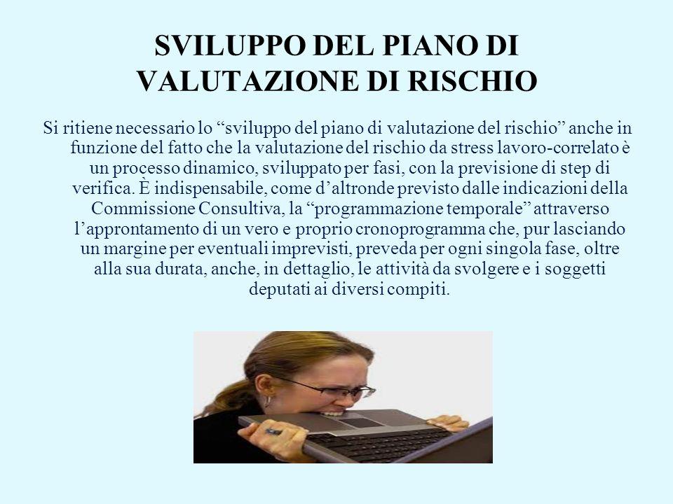 SVILUPPO DEL PIANO DI VALUTAZIONE DI RISCHIO