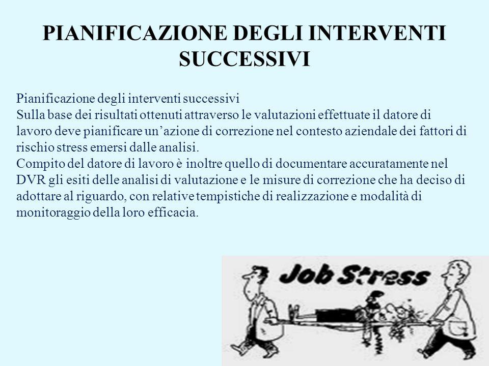 PIANIFICAZIONE DEGLI INTERVENTI SUCCESSIVI