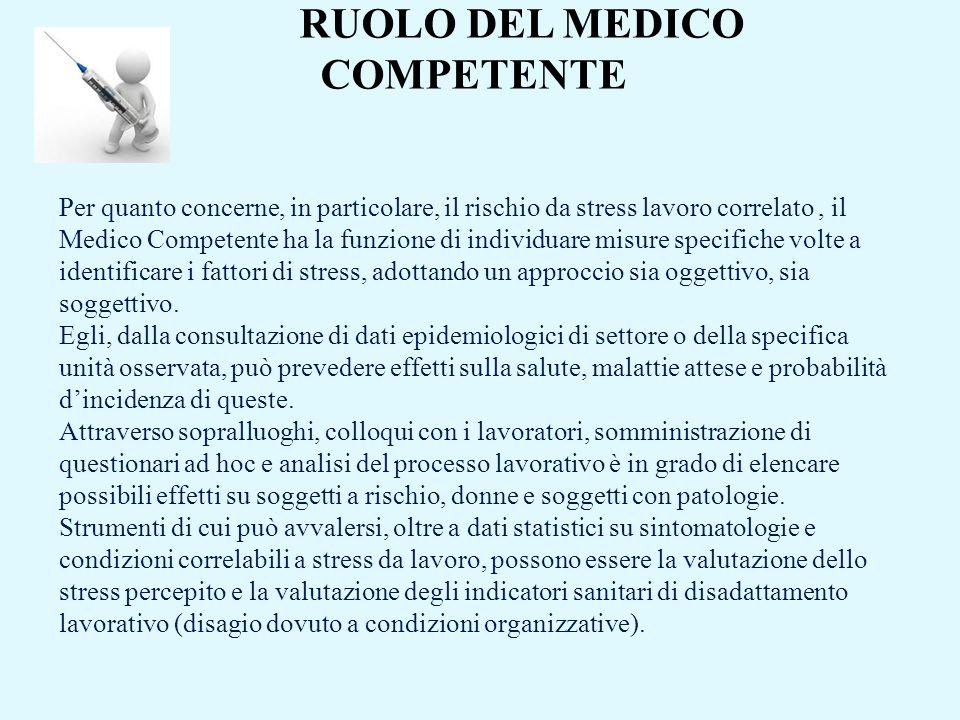 RUOLO DEL MEDICO COMPETENTE