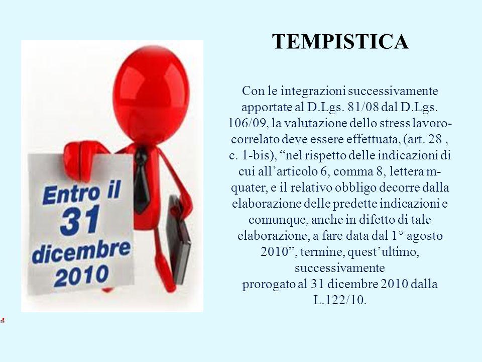 TEMPISTICA Con le integrazioni successivamente apportate al D. Lgs