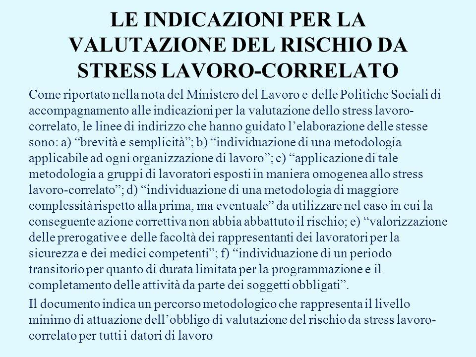 LE INDICAZIONI PER LA VALUTAZIONE DEL RISCHIO DA STRESS LAVORO-CORRELATO