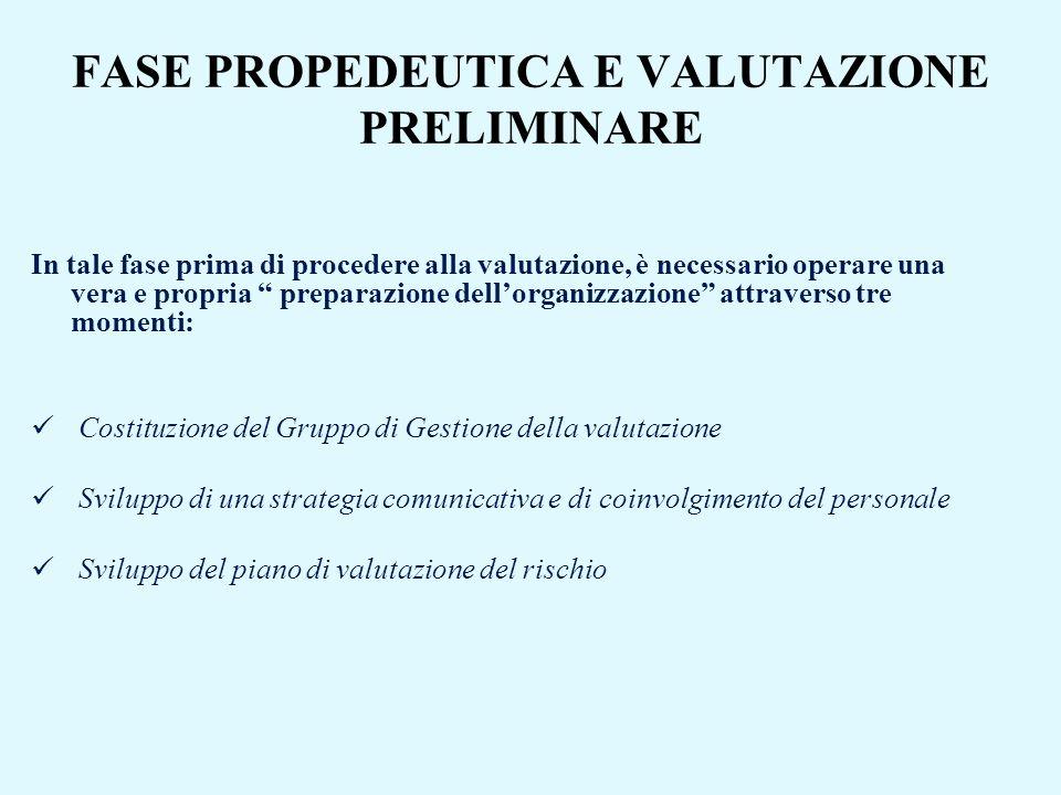 FASE PROPEDEUTICA E VALUTAZIONE PRELIMINARE