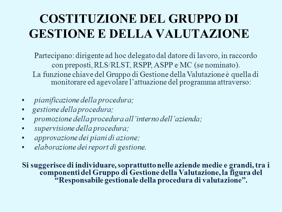 COSTITUZIONE DEL GRUPPO DI GESTIONE E DELLA VALUTAZIONE