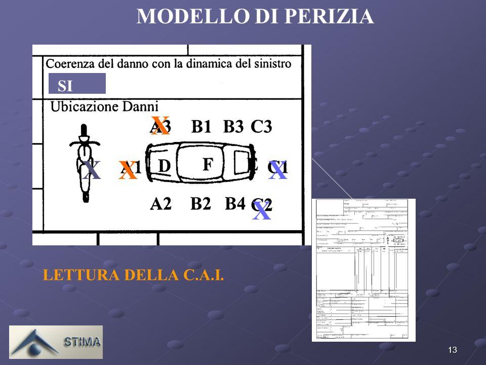 MODELLO DI PERIZIA SI NO X X X X X LETTURA DELLA C.A.I.