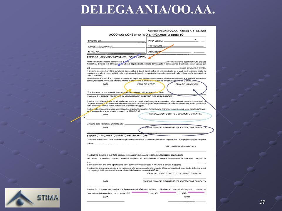 DELEGA ANIA/OO.AA.