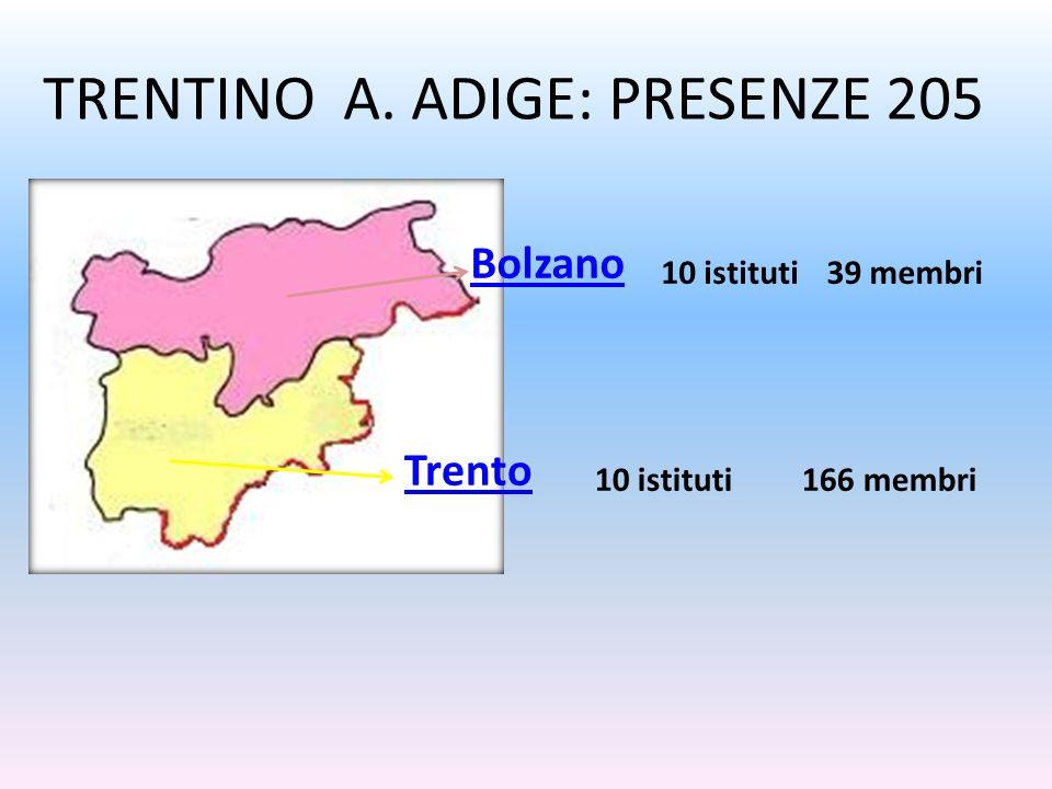 TRENTINO A. ADIGE: PRESENZE 205