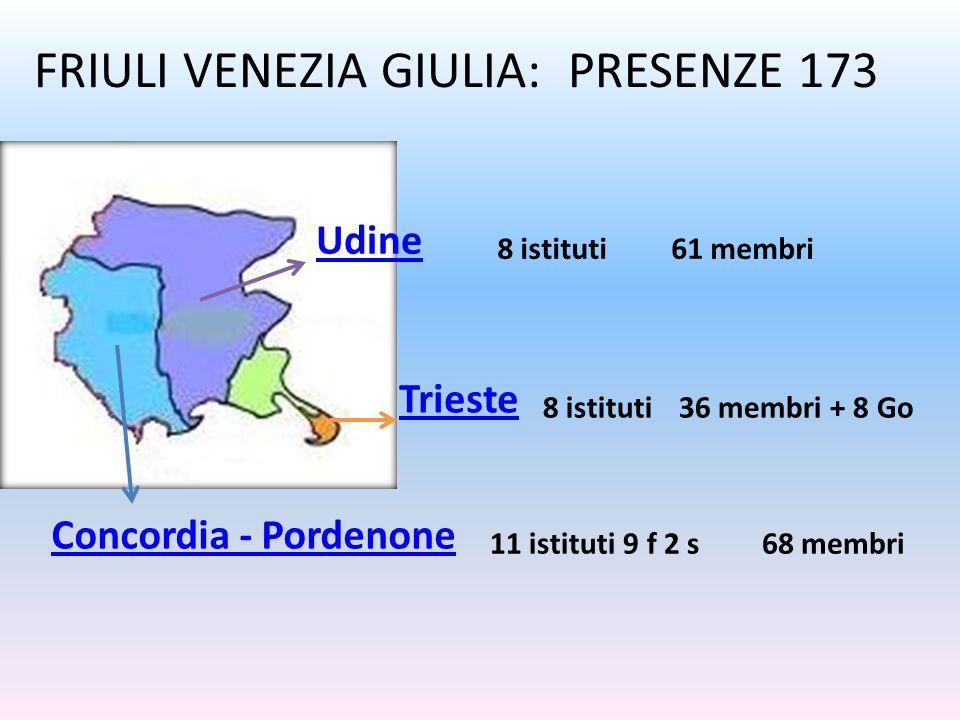 FRIULI VENEZIA GIULIA: PRESENZE 173