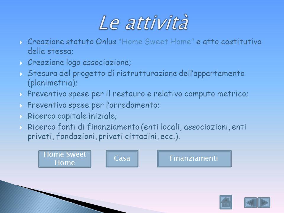 Le attività Creazione statuto Onlus Home Sweet Home e atto costitutivo della stessa; Creazione logo associazione;