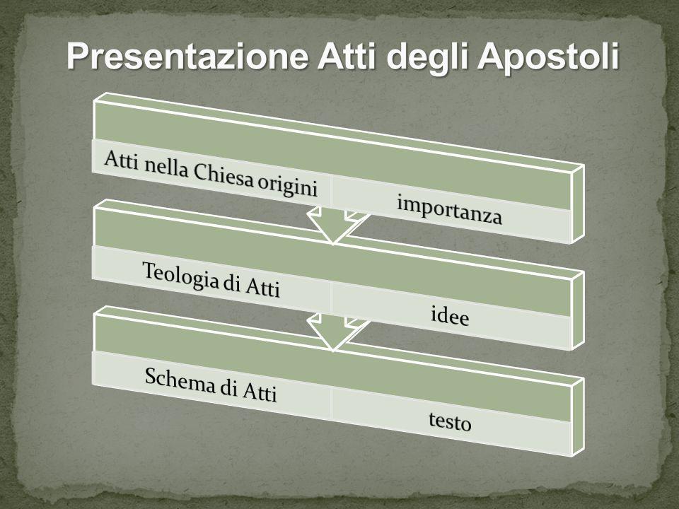 Presentazione Atti degli Apostoli