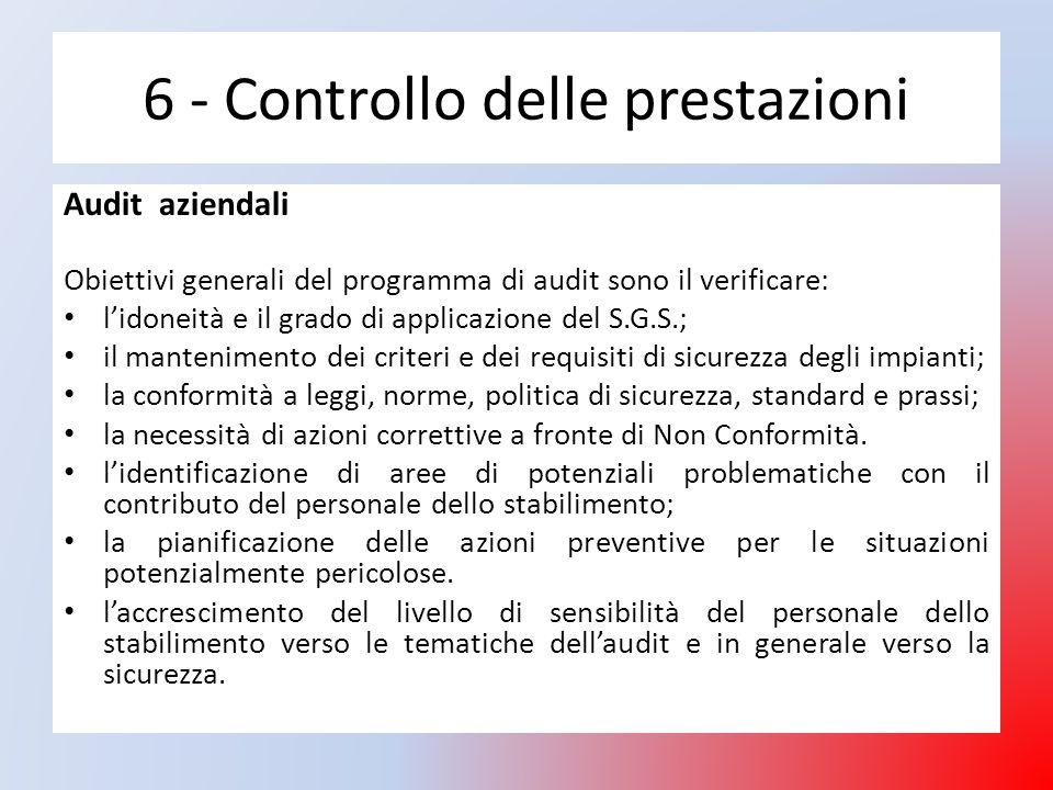 6 - Controllo delle prestazioni