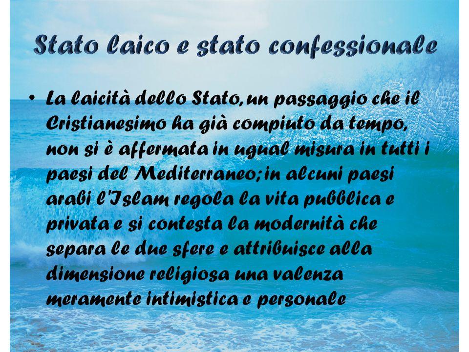 Stato laico e stato confessionale