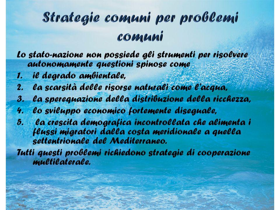 Strategie comuni per problemi comuni