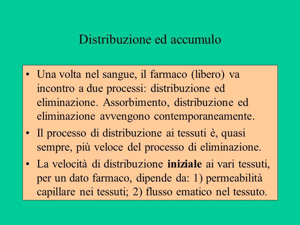 Distribuzione ed accumulo