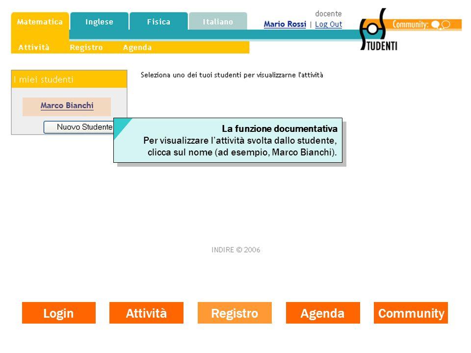Login Attività Registro Agenda Community La funzione documentativa