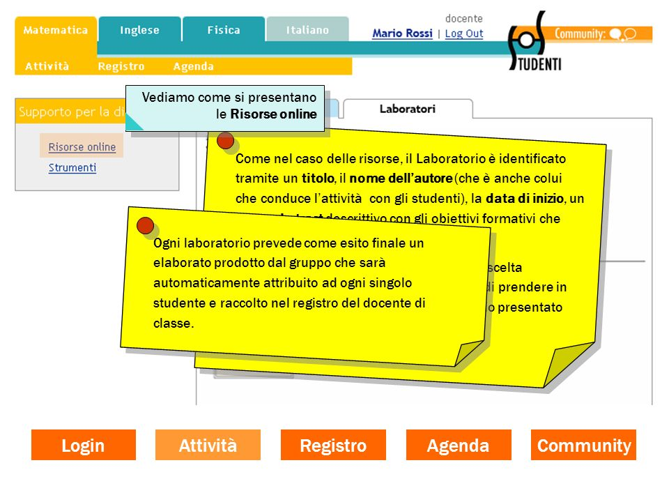 Login Attività Registro Agenda Community Vediamo come si presentano