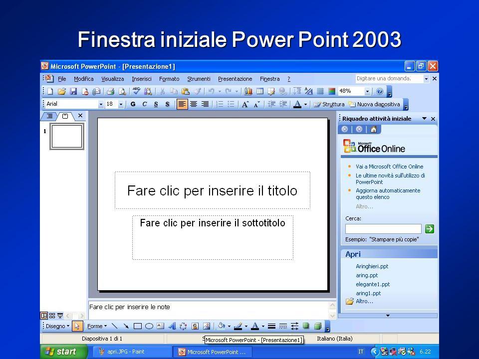 Finestra iniziale Power Point 2003