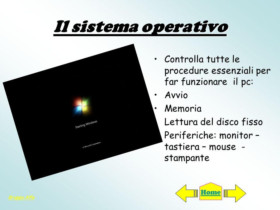 Il sistema operativo Controlla tutte le procedure essenziali per far funzionare il pc: Avvio. Memoria.