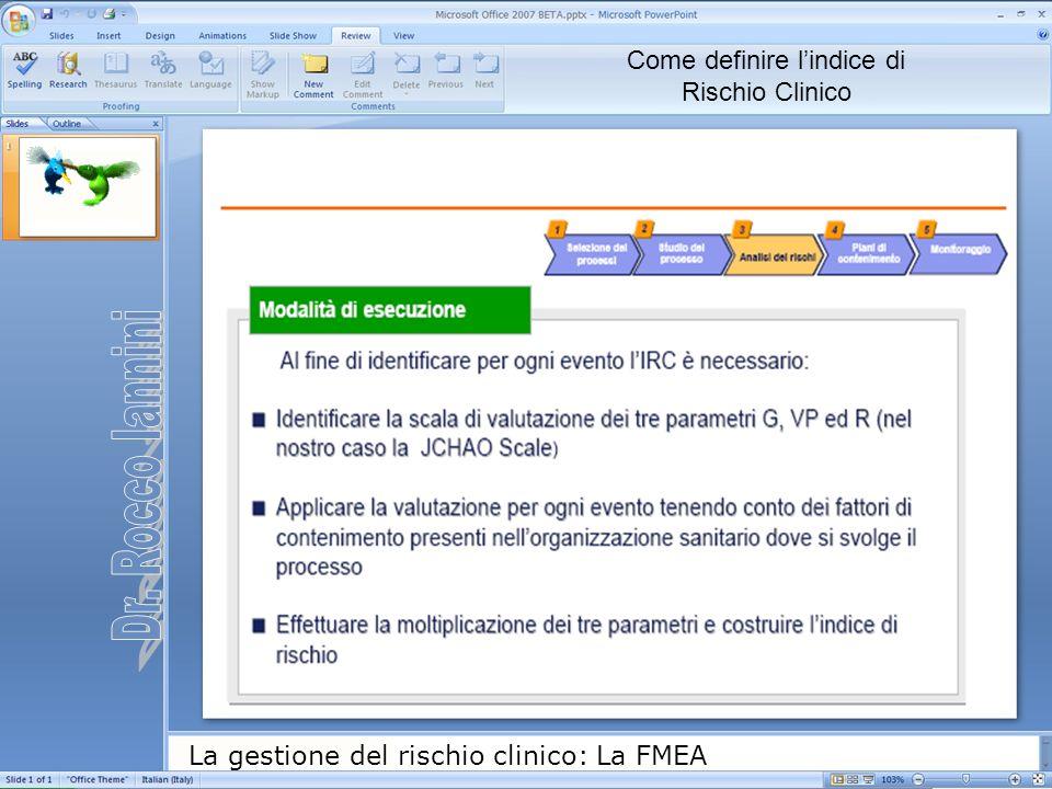 Come definire l'indice di Rischio Clinico
