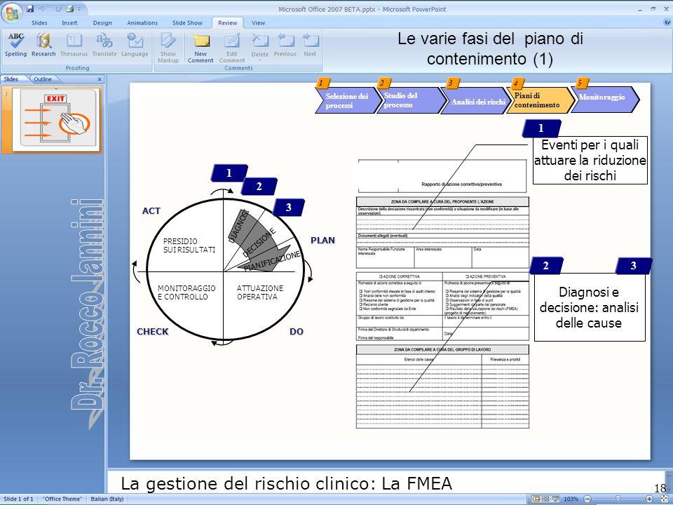 Dr. Rocco Iannini Le varie fasi del piano di contenimento (1)