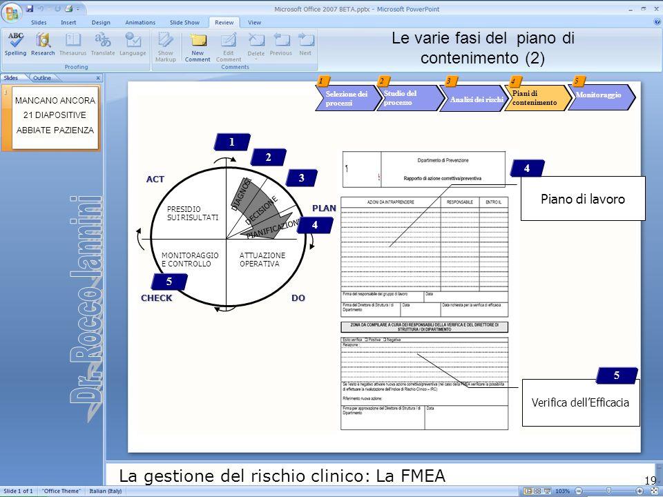 Dr. Rocco Iannini Le varie fasi del piano di contenimento (2)