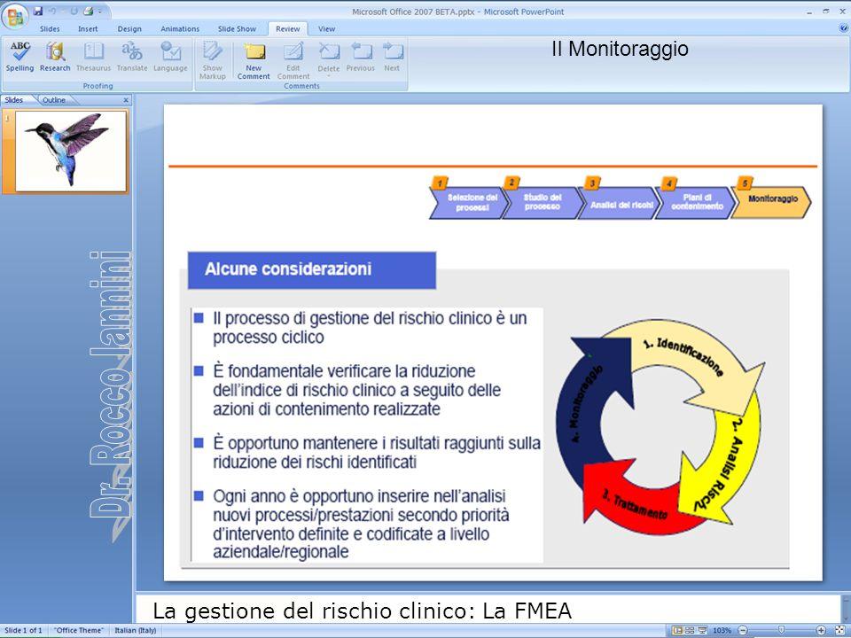 Dr. Rocco Iannini Il Monitoraggio