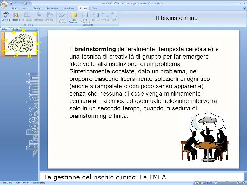 Dr. Rocco Iannini Il brainstorming