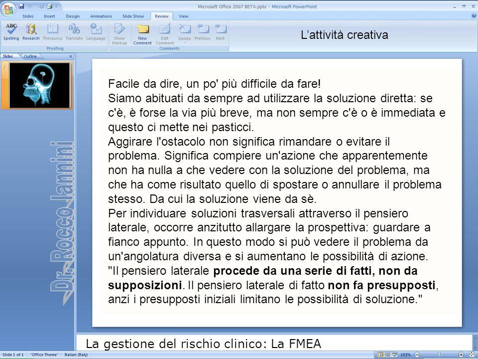 Dr. Rocco Iannini L'attività creativa