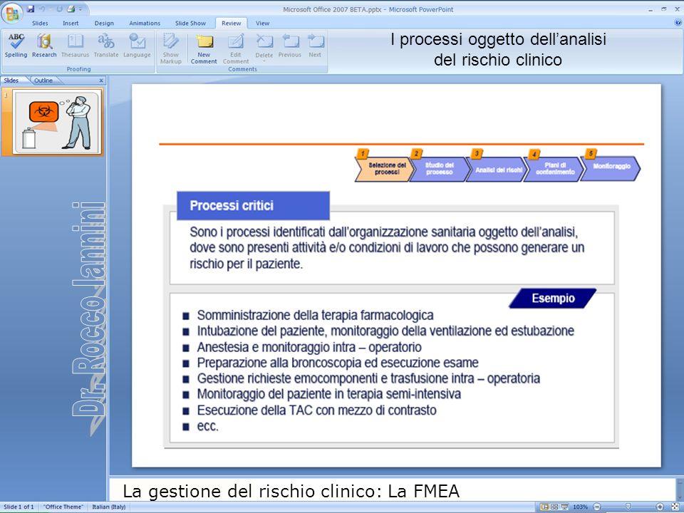I processi oggetto dell'analisi del rischio clinico