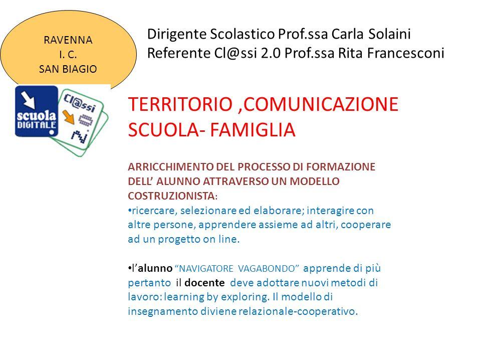 TERRITORIO ,COMUNICAZIONE SCUOLA- FAMIGLIA tttttt