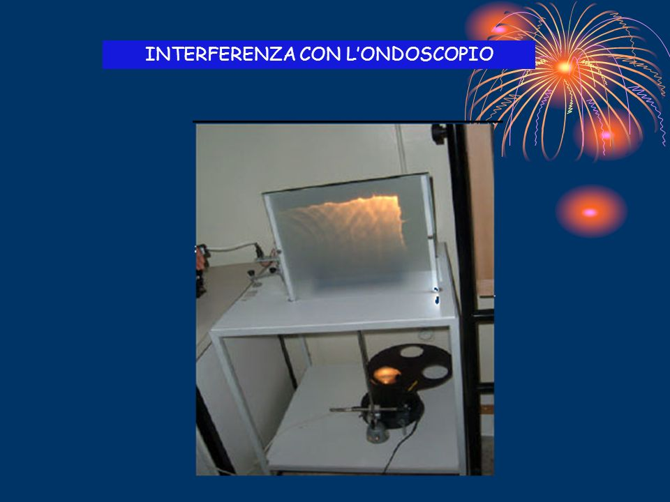 INTERFERENZA CON L'ONDOSCOPIO