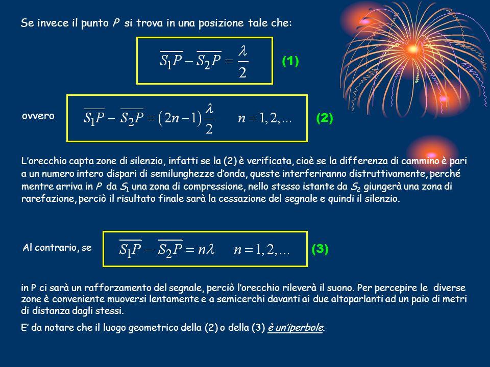 (1) (2) (3) Se invece il punto P si trova in una posizione tale che: