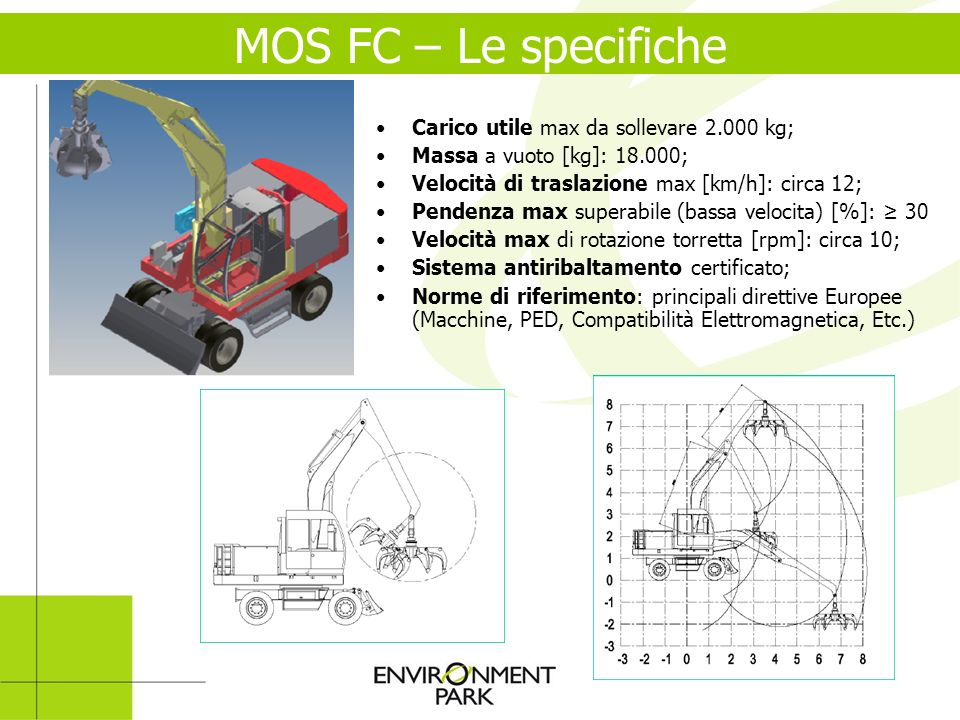 MOS FC – Le specifiche Carico utile max da sollevare 2.000 kg;