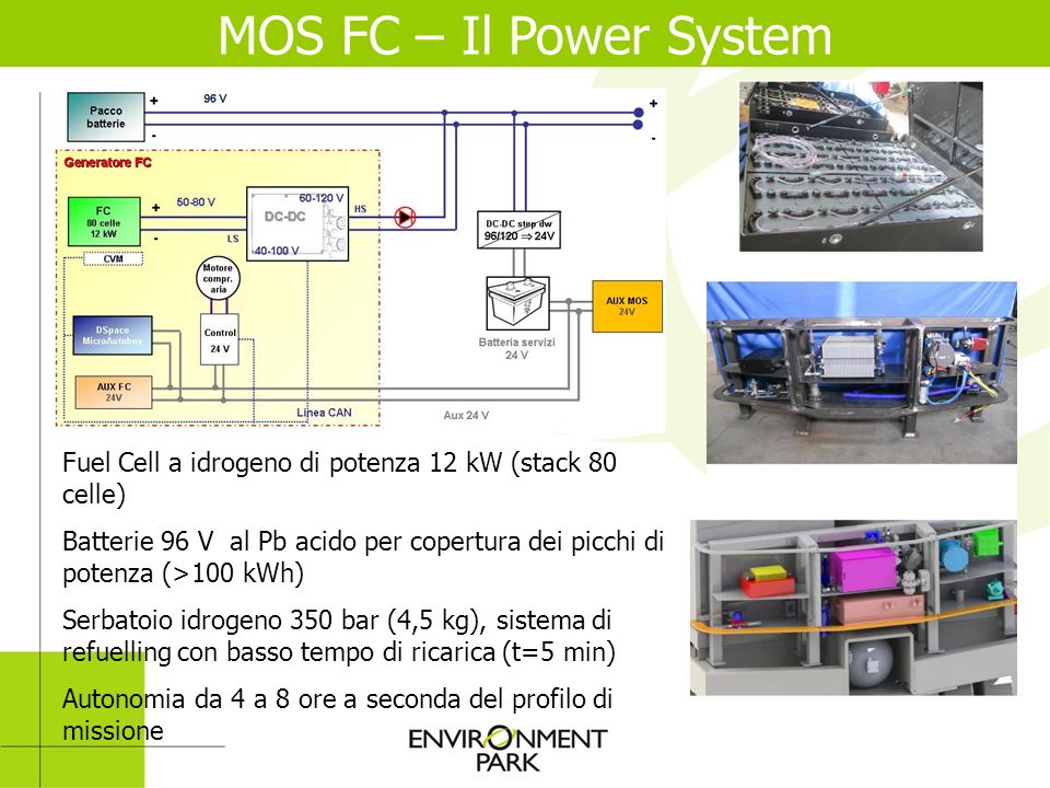 MOS FC – Il Power System Fuel Cell a idrogeno di potenza 12 kW (stack 80 celle)