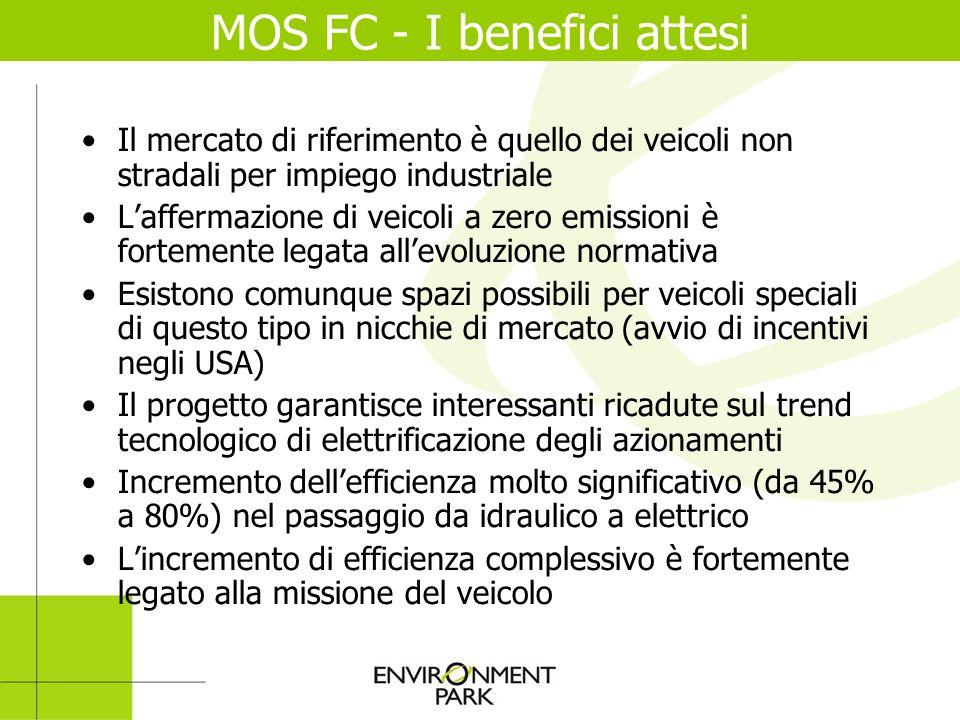 MOS FC - I benefici attesi