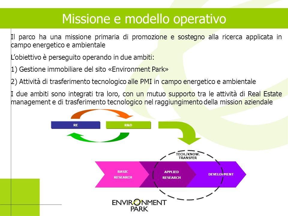 Missione e modello operativo
