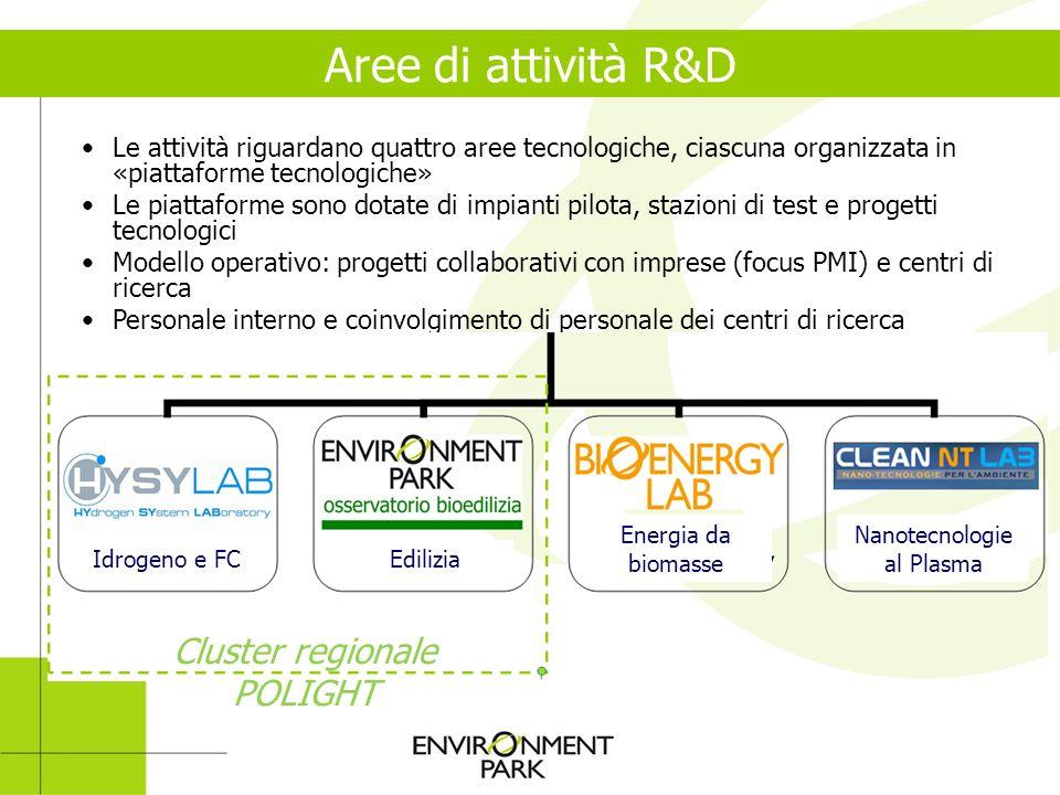 Aree di attività R&D Cluster regionale POLIGHT