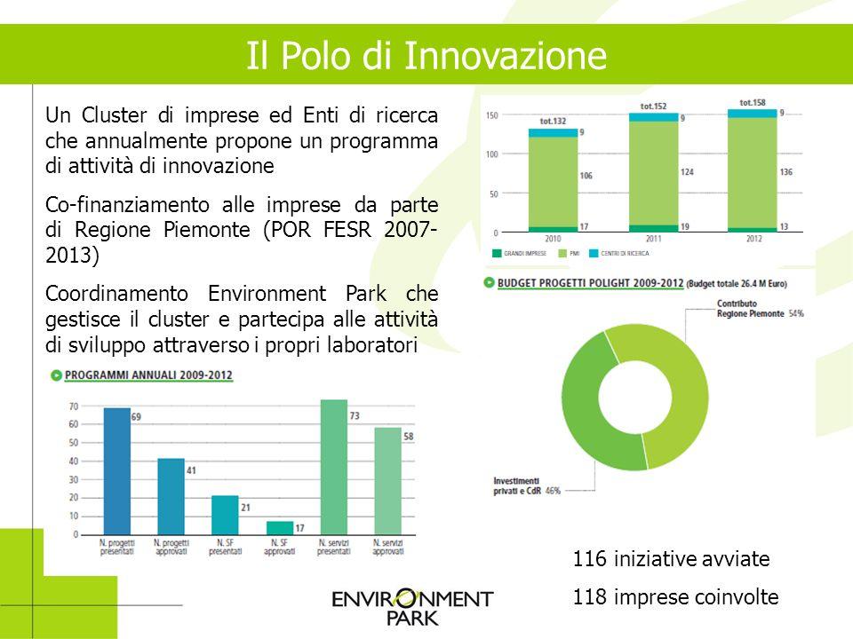 Il Polo di Innovazione Un Cluster di imprese ed Enti di ricerca che annualmente propone un programma di attività di innovazione.