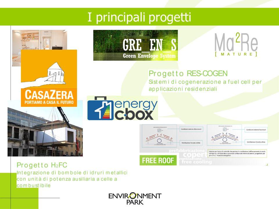 I principali progetti