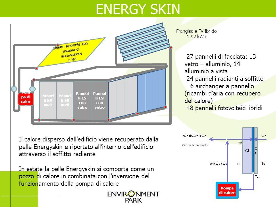 ENERGY SKIN Frangisole FV ibrido 1.92 kWp. Pannelli ES con vetro. Pannelli ES nudi. Soffitto Radiante con.