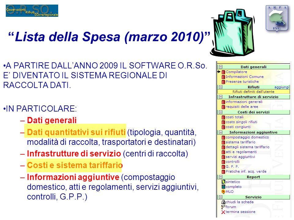 Lista della Spesa (marzo 2010)