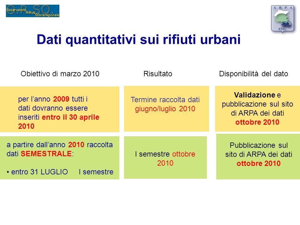 Dati quantitativi sui rifiuti urbani