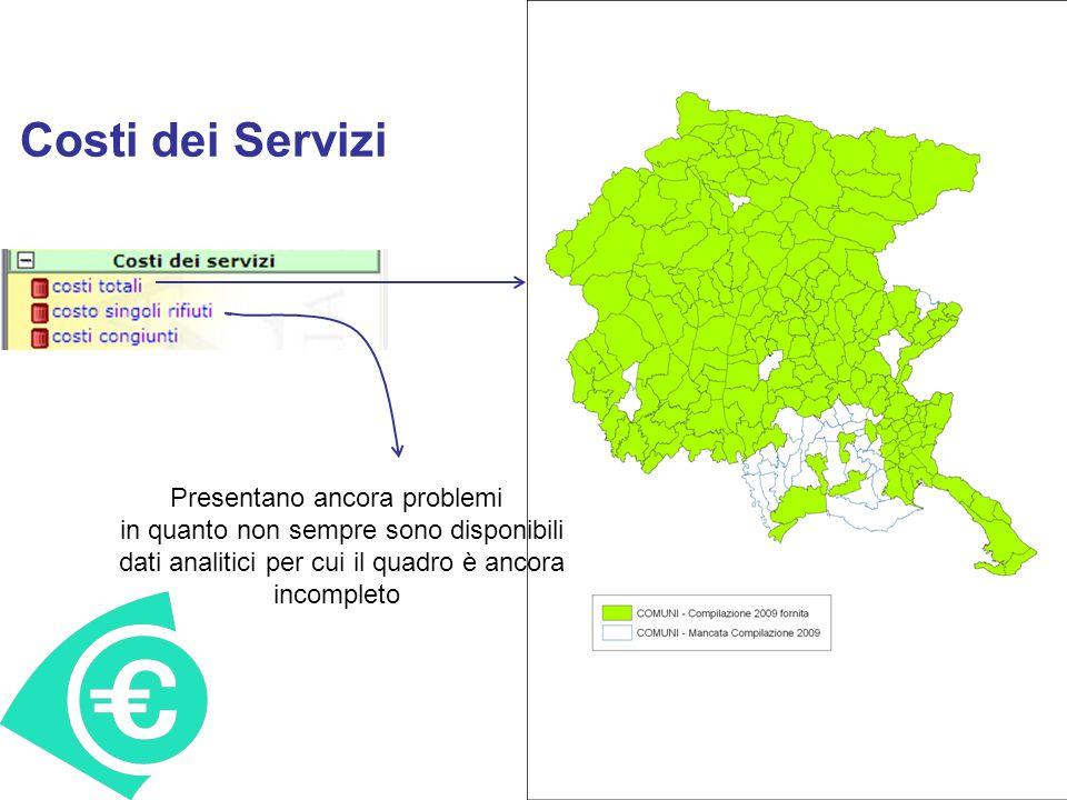 Costi dei Servizi Presentano ancora problemi