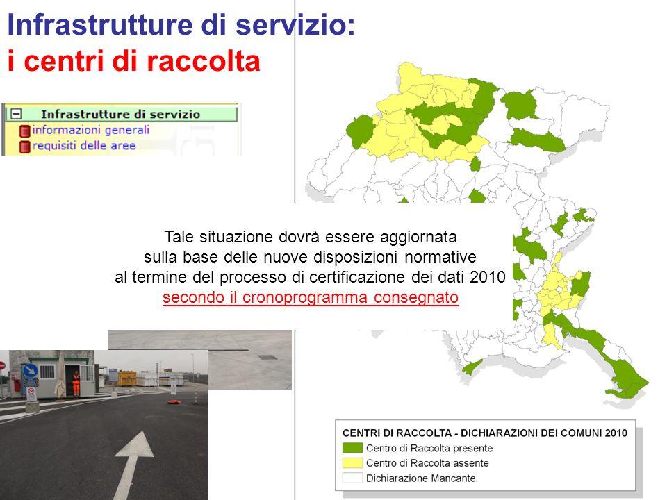 Infrastrutture di servizio: i centri di raccolta